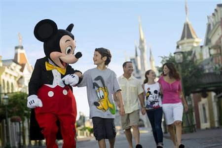 Disney Mickey Florida Magic Kingdom